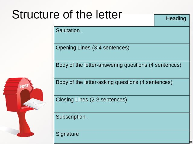 Structure of the letter Heading Salutation ,  Opening Lines (3-4 sentences)...