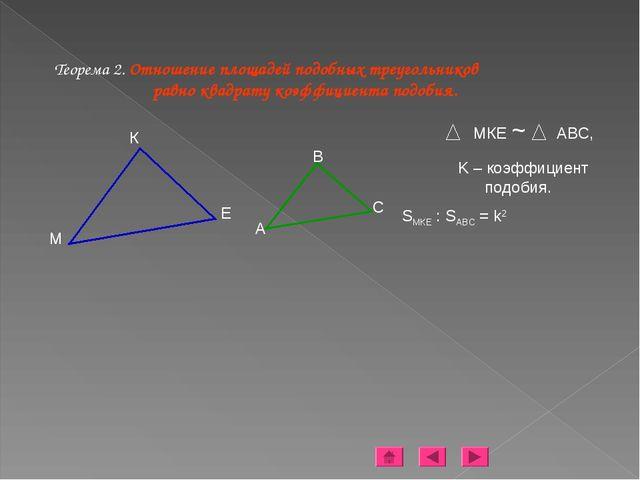 Теорема 2. Отношение площадей подобных треугольников равно квадрату коэффицие...