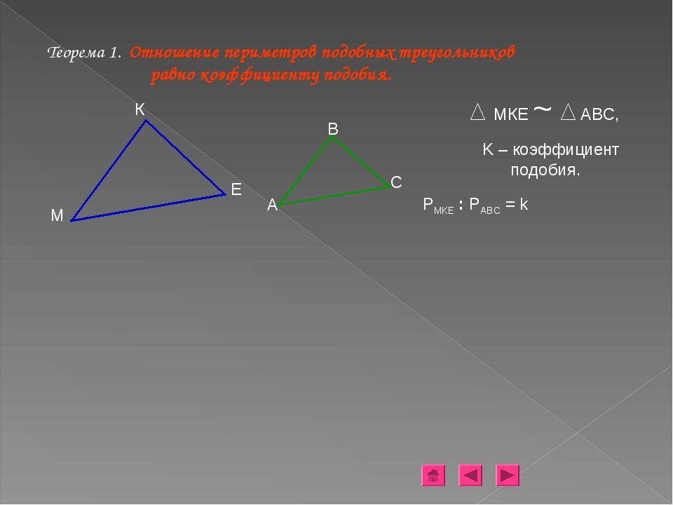 Теорема 1. Отношение периметров подобных треугольников равно коэффициенту под...