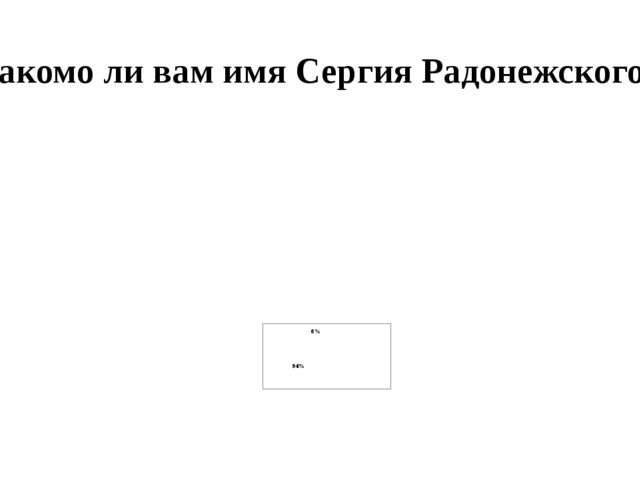 Знакомо ли вам имя Сергия Радонежского ?
