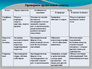 Проверяем правильные ответы Класс Представители Особенности строения Роль В п