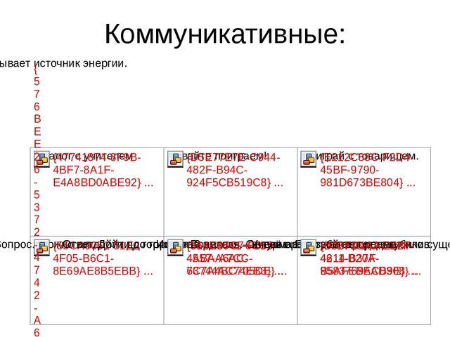 Коммуникативные: