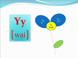 [i] Syd [ai] by Yy [wai]