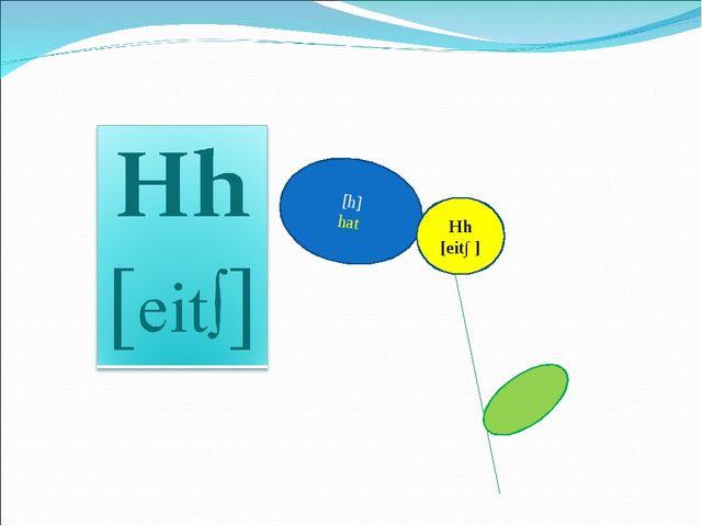 [h] hat Hh [eit∫]