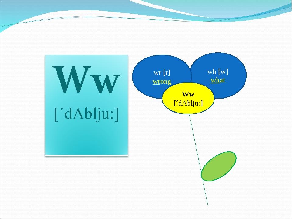wh [w] what wr [r] wrong Ww [´dΛblju:]