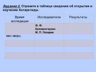 Задание 2. Отразите в таблице сведения об открытии и изучении Антарктиды. Вре