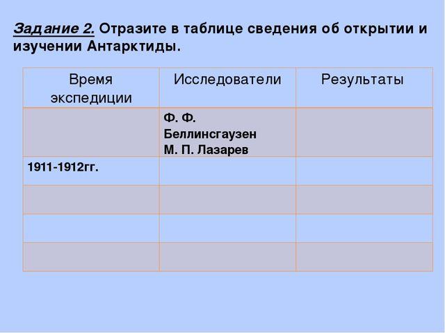 Задание 2. Отразите в таблице сведения об открытии и изучении Антарктиды. Вре...