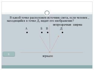 В какой точке расположен источник света, если человек , находящийся в точке