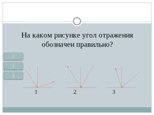 На каком рисунке угол отражения обозначен правильно? 1 2 3