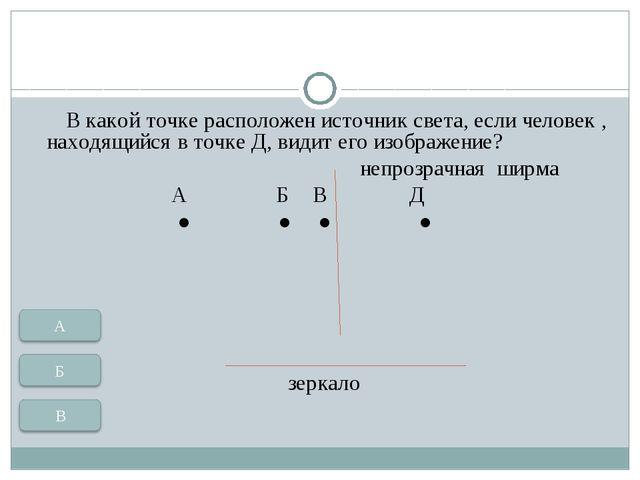 В какой точке расположен источник света, если человек , находящийся в точке...
