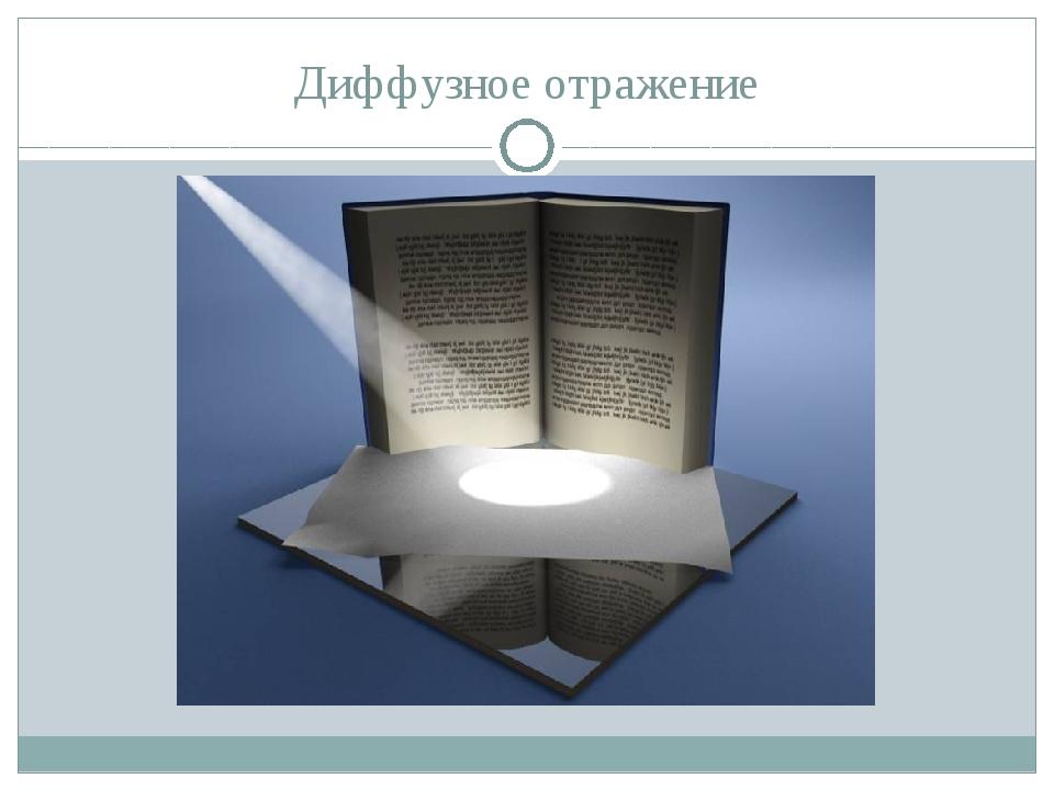 Диффузное отражение
