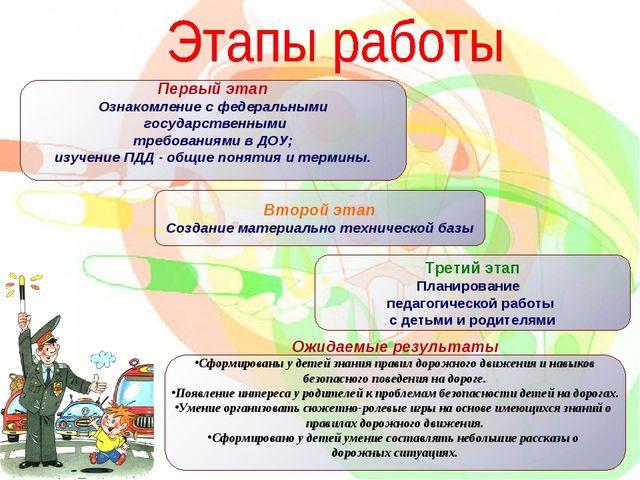 Первый этап Ознакомление с федеральными государственными требованиями в ДОУ;...