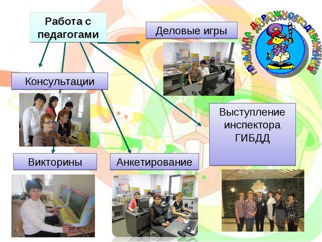 Работа с педагогами Викторины Анкетирование Деловые игры Выступление инспекто...