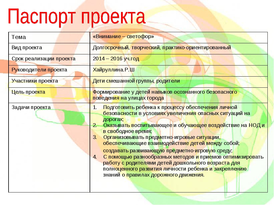 Тема«Внимание – светофор» Вид проектаДолгосрочный, творческий, практико-ори...