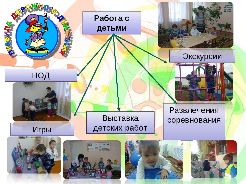 Работа с детьми НОД Игры Выставка детских работ Экскурсии Развлечения соревно...