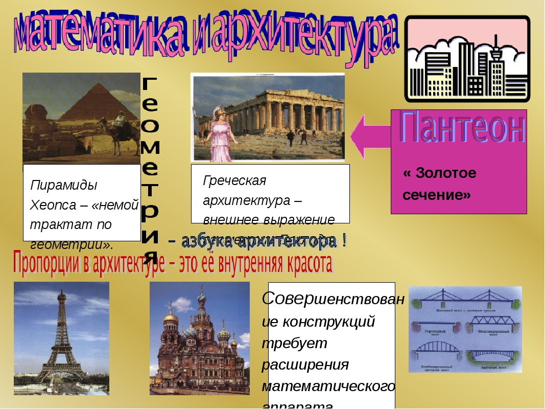 Пирамиды Хеопса – «немой трактат по геометрии». Греческая архитектура – внешн...