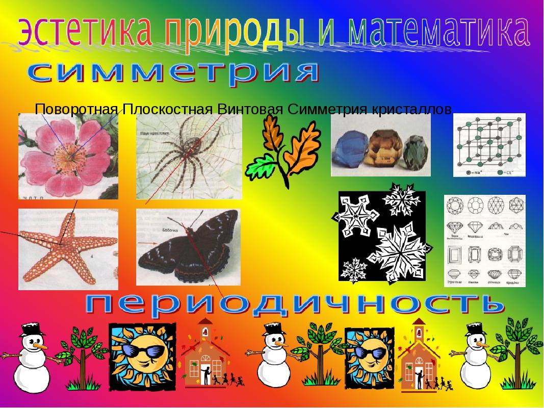 Поворотная Плоскостная Винтовая Симметрия кристаллов