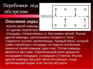 Перебежки под обстрелом Описание игры: игроки одной команды по одному перебег