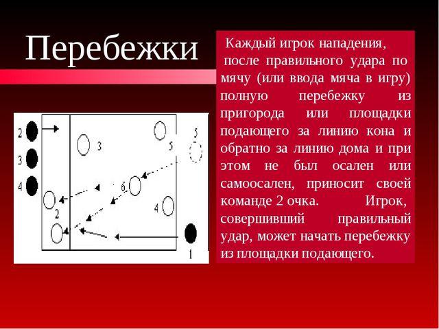 Перебежки Каждый игрок нападения, после правильного удара по мячу (или ввода...