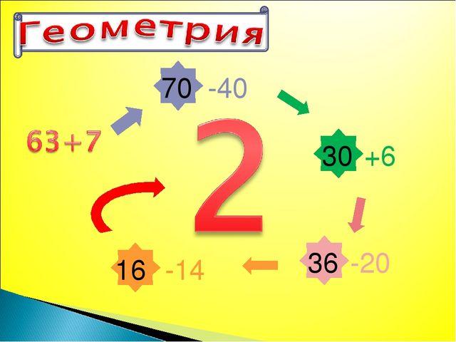 -40 +6 -20 -14 70 16 36 30