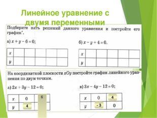 Линейное уравнение с двумя переменными 4 6 - 3 4