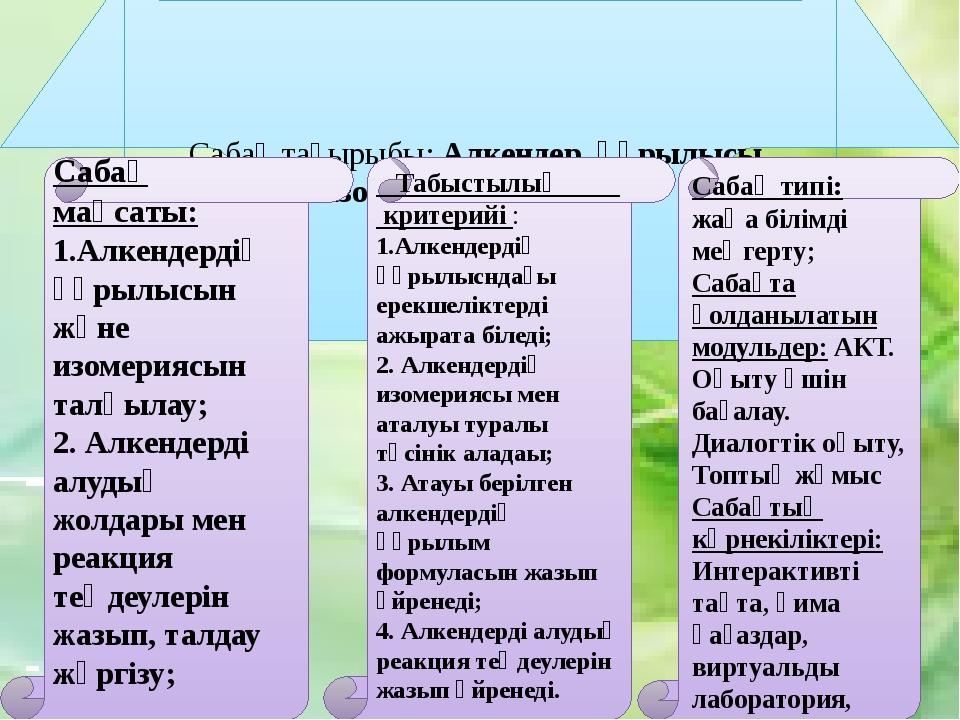 Сабақ тақырыбы: Алкендер, құрылысы, изомериясы, алынуы. Сабақ мақсаты: 1.Алке...