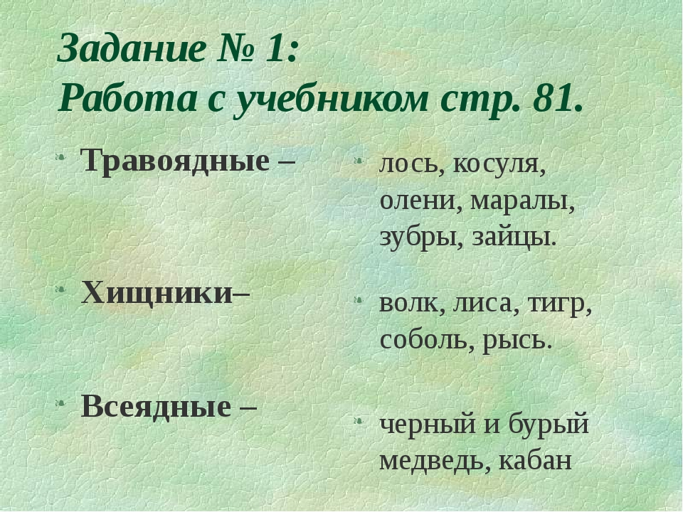 Задание № 1: Работа с учебником стр. 81. Травоядные – Хищники– Всеядные – лос...