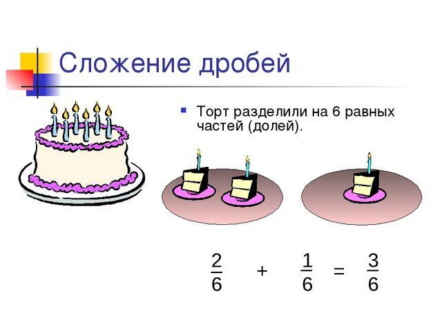 Сложение дробей Торт разделили на 6 равных частей (долей). 2 6 16 _ + 3 6 _ = _