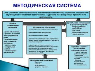 Цель: развитие самостоятельности, познавательной активности, творческих спосо