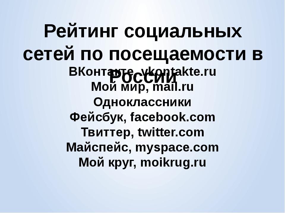 Рейтинг социальных сетей по посещаемости в России ВКонтакте, vkontakte.ru Мой...