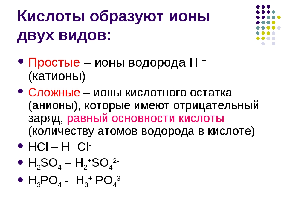 Кислоты образуют ионы двух видов: Простые – ионы водорода Н + (катионы) Сложн...