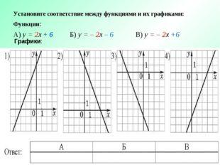 Установите соответствие между функциями и их графиками: Функции: А)у = 2х +