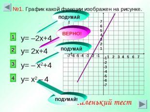 1 2 3 4 5 6 7 -7 -6 -5 -4 -3 -2 -1 7 6 5 4 3 2 1 -1 -2 -3 -4 -5 -6 -7 у= 2х+4