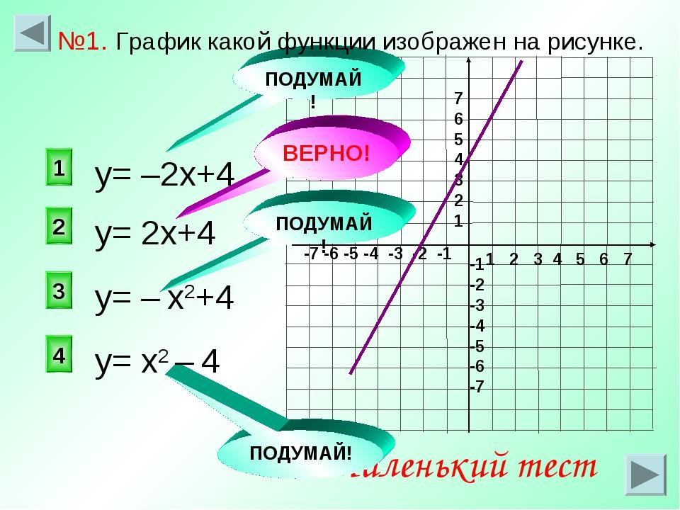 1 2 3 4 5 6 7 -7 -6 -5 -4 -3 -2 -1 7 6 5 4 3 2 1 -1 -2 -3 -4 -5 -6 -7 у= 2х+4...
