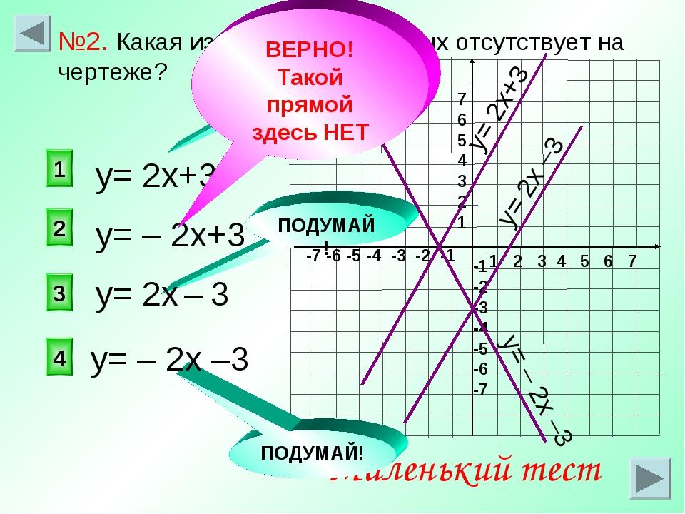 1 2 3 4 5 6 7 -7 -6 -5 -4 -3 -2 -1 7 6 5 4 3 2 1 -1 -2 -3 -4 -5 -6 -7 у= – 2х...