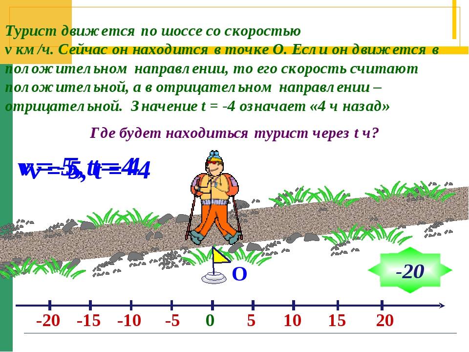 О v = 5, t = 4 Турист движется по шоссе со скоростью v км/ч. Сейчас он находи...