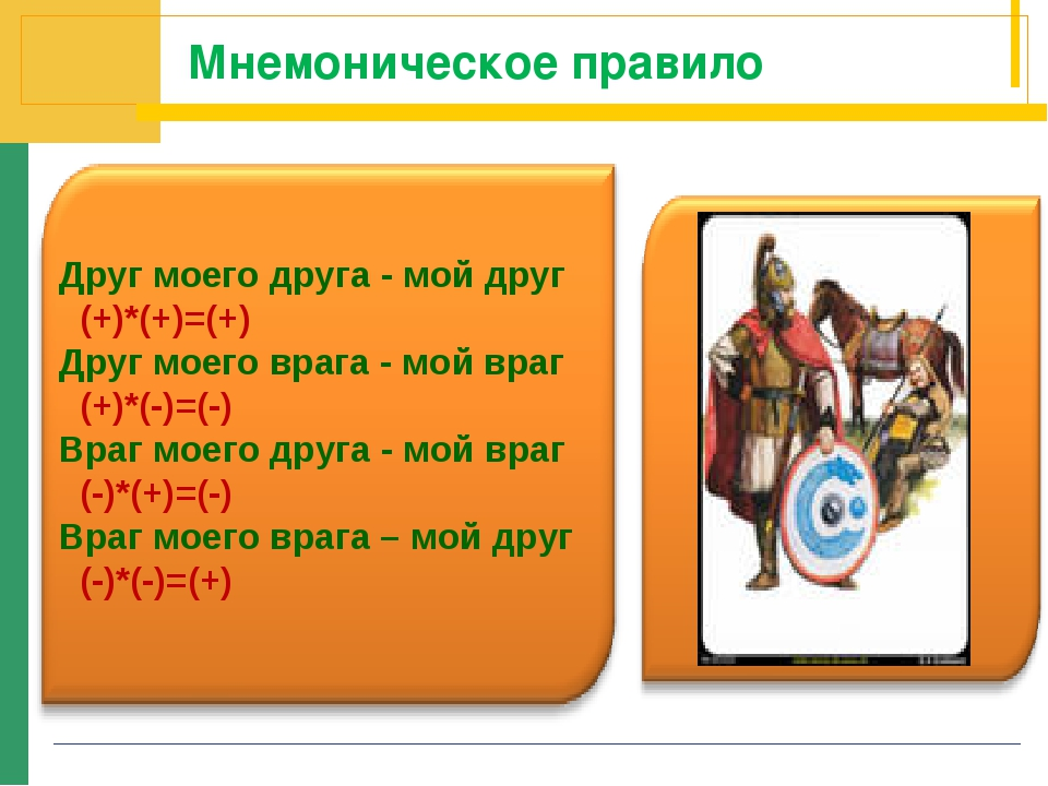 Мнемоническое правило Друг моего друга - мой друг (+)*(+)=(+) Друг моего враг...