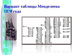Вариант таблицы Менделеева 1870 года