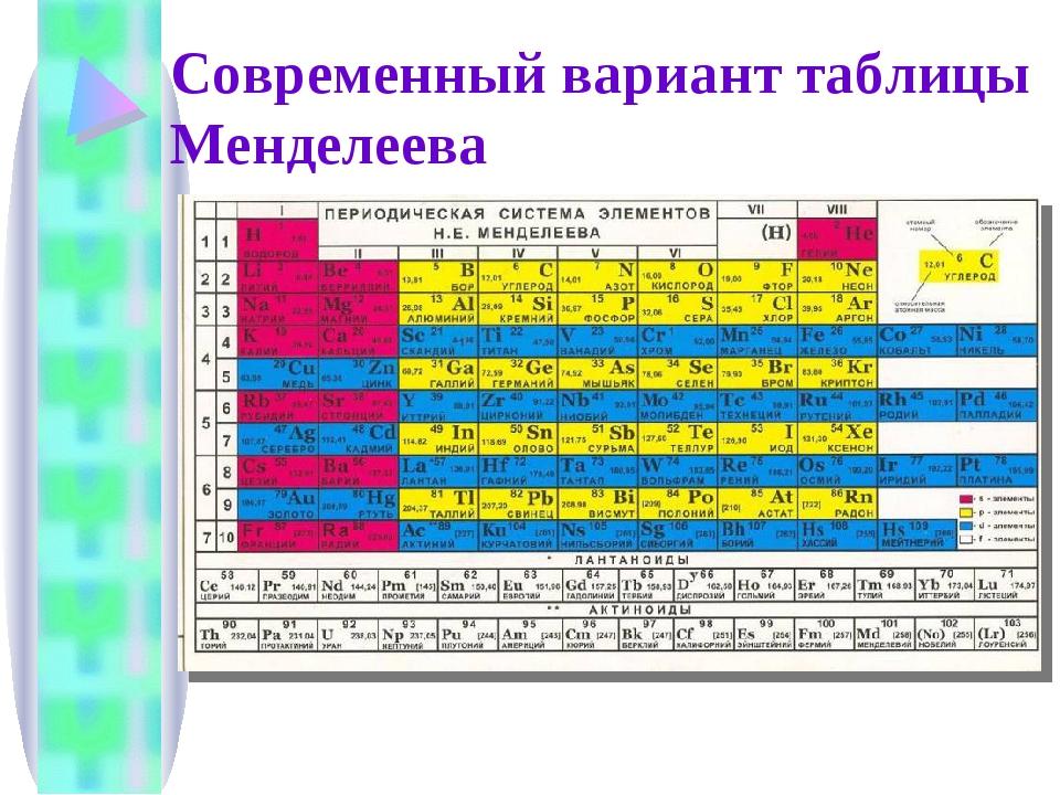Современный вариант таблицы Менделеева