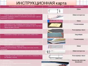 ИНСТРУКЦИОННАЯ карта Последовательность выполнения работы Графическое изобра