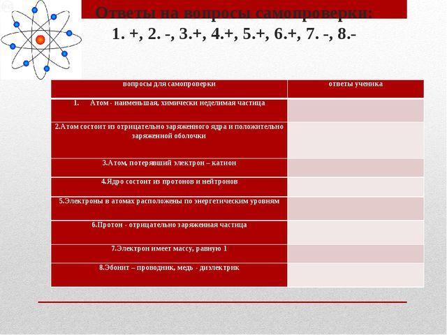 Ответы на вопросы самопроверки: 1. +, 2. -, 3.+, 4.+, 5.+, 6.+, 7. -, 8.- во...