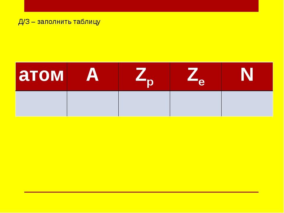Д/З – заполнить таблицу атомАZpZeN