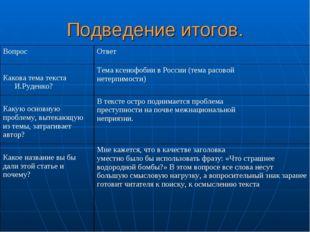 Подведение итогов. ВопросОтвет Какова тема текста И.Руденко?Тема ксенофобии