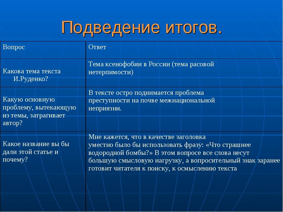 Подведение итогов. ВопросОтвет Какова тема текста И.Руденко?Тема ксенофобии...