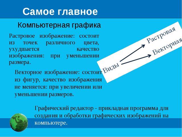 Самое главное Компьютерная графика Растровое изображение: состоит из точек ра...