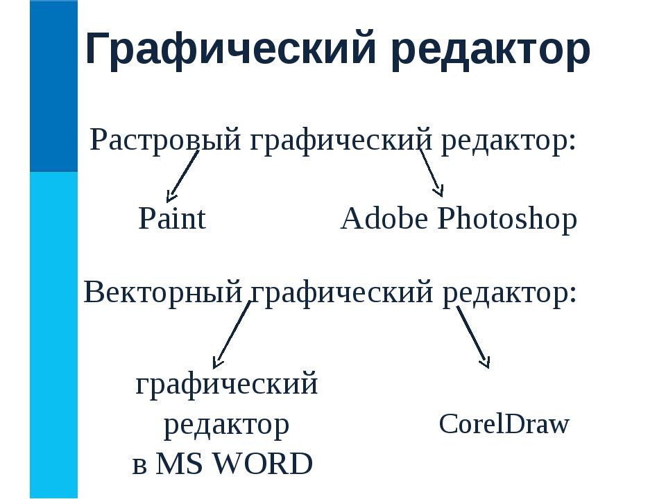 Paint Adobe Photoshop графический редактор в MS WORD CorelDraw Графический ре...