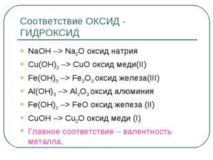Соответствие ОКСИД - ГИДРОКСИД NaOH –> Na2O оксид натрия Cu(OH)2 –> CuO оксид