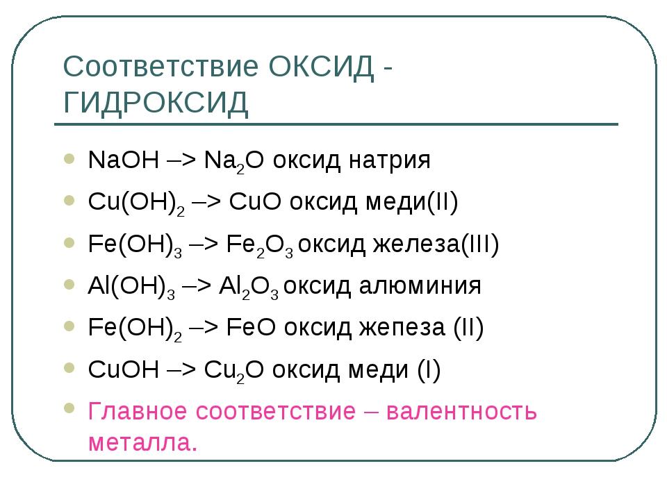 Соответствие ОКСИД - ГИДРОКСИД NaOH –> Na2O оксид натрия Cu(OH)2 –> CuO оксид...