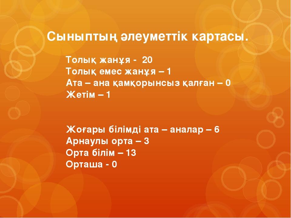 Сыныптың әлеуметтік картасы. Толық жанұя - 20 Толық емес жанұя – 1 Ата – ана...
