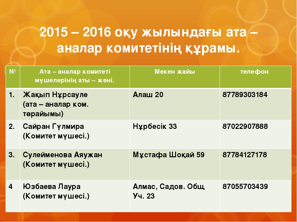 2015 – 2016 оқу жылындағы ата – аналар комитетінің құрамы. № Ата – аналар ком...